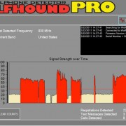 Wolfhound-PRO cell phone detector