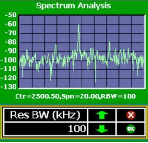 BumbleBee Spectrum Analyzer Archives | BVS Wireless Detection