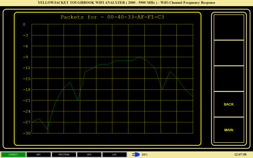 channel_frequency_response