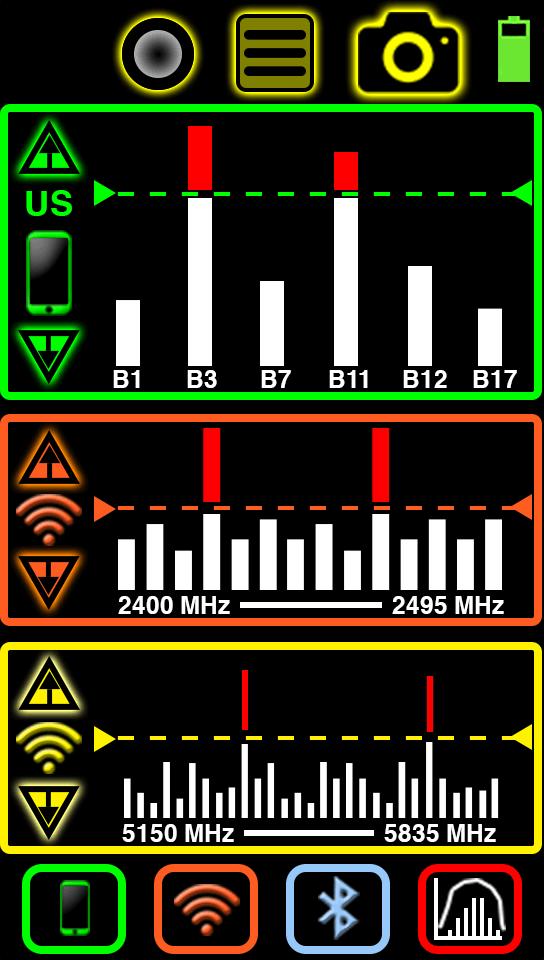 Yorkie-Pro Wireless Intrusion Detection System